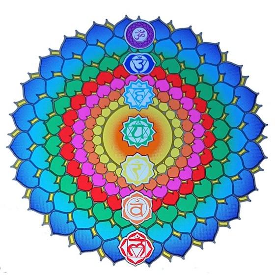 Raamsticker Chakra Healing